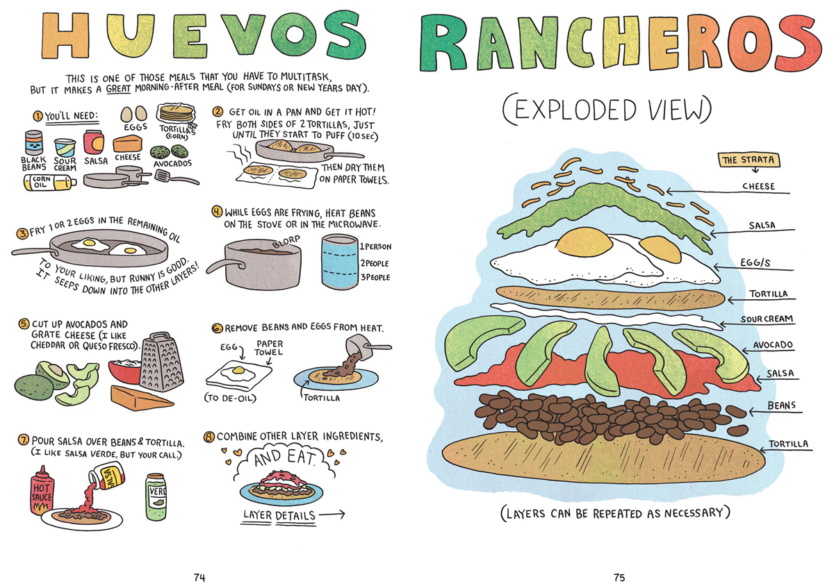 A recipe infographic from Relish. Image courtesy of http://panels.net/2015/03/11/get-started-bff-lucy-knisley/